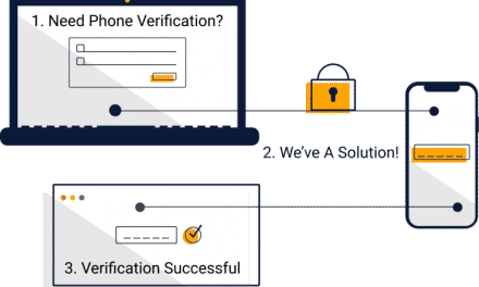 Need NON VOIP VERIFICATION? Best 9 Applications in 2021